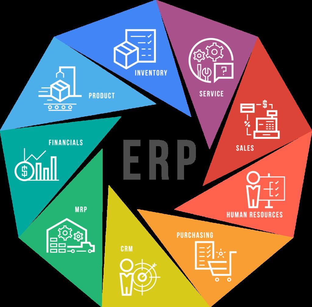 sistemi ERP e tracciabilità