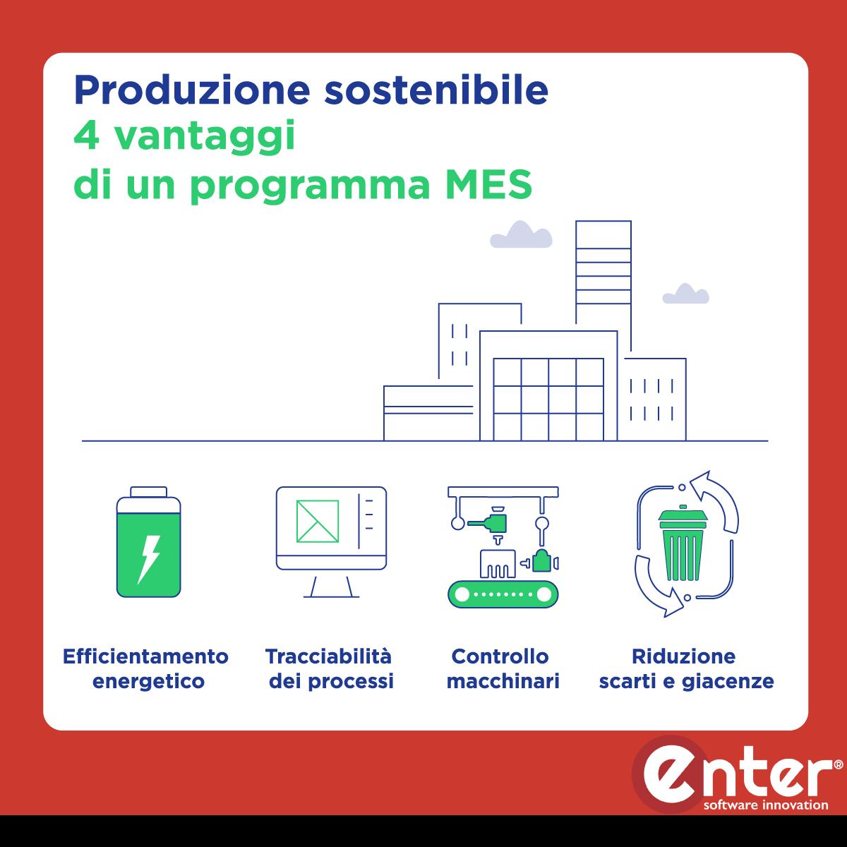 Programmi MES e sostenibilità ambientale